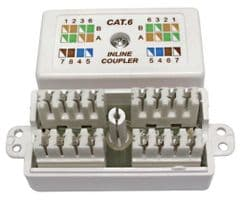 PRO SIGNAL BT-856WHT  Coupler Cat 6 Punchdown White