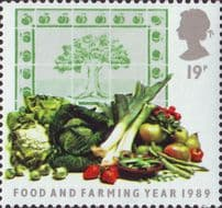 Agricuture and Farming
