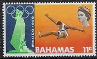 Bahamas 1968 Olympic Games SG 320 Fine Mint