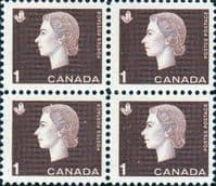 Canada 1962 Queen Elizabeth II and industry symbols SG 527 Fine Mint Block of 4