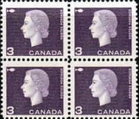 Canada 1962 Queen Elizabeth II and industry symbols SG 529 Fine Mint Block of 4