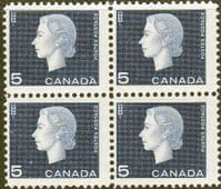 Canada 1962 Queen Elizabeth II and industry symbols SG 531 Fine Mint Block of 4