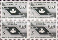 Canada 1965 International Co-operation Year Fine Mint Block of 4