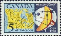 Canada 1968 First Meteorological Readings SG 621 Fine Mint