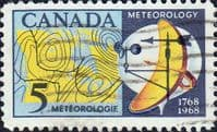 Canada 1968 First Meteorological Readings SG 621 Fine Used