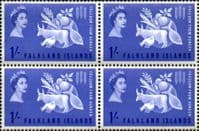 Falkland Islands 1963 Freedom From Hunger Fine Mint Block of 4