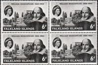 Falkland Islands 1964 William Shakespeare Fine Mint Block of 4