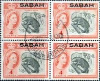 Sabah 1964 SG 409 Animal Honey Bear Fine Used Block of 4