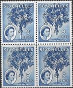 Seychelles 1954 Queen Elizabeth II SG 176 Fine Mint Block of 4